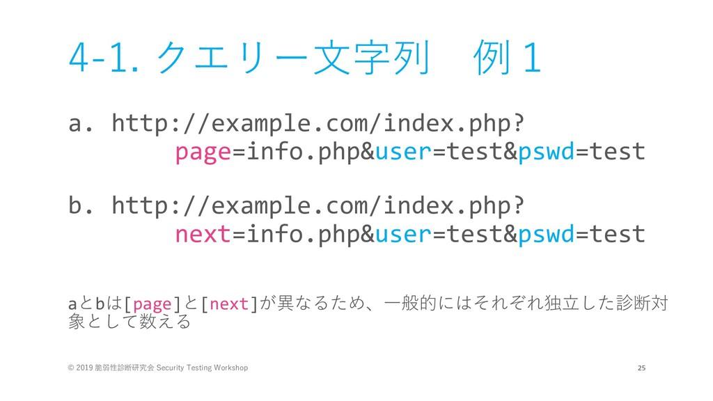 4-1. クエリー⽂字列 例1 a. http://example.com/index.php...