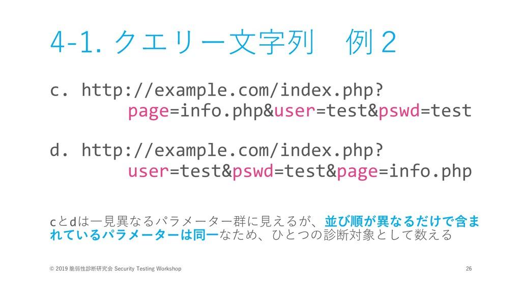 4-1. クエリー⽂字列 例2 c. http://example.com/index.php...