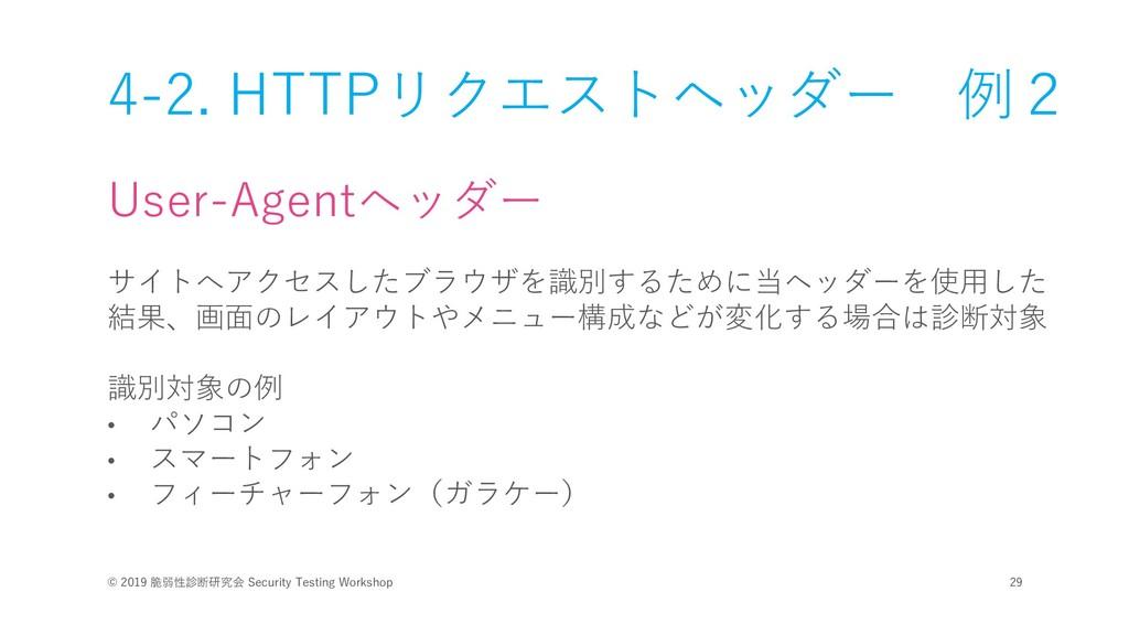 4-2. HTTPリクエストヘッダー 例2 User-Agentヘッダー サイトへアクセスした...
