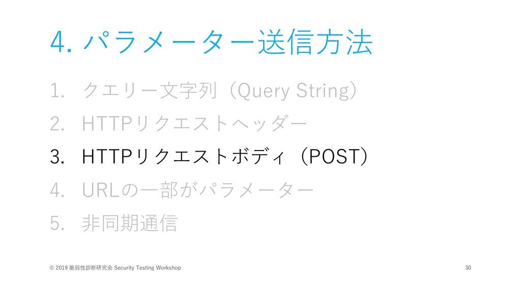4. パラメーター送信⽅法 1. クエリー⽂字列(Query String) 2. HTTPリ...