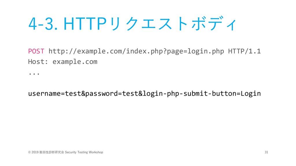 4-3. HTTPリクエストボディ POST http://example.com/index...