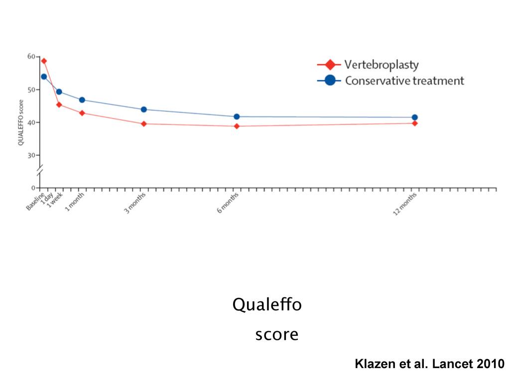 Qualeffo score Klazen et al. Lancet 2010