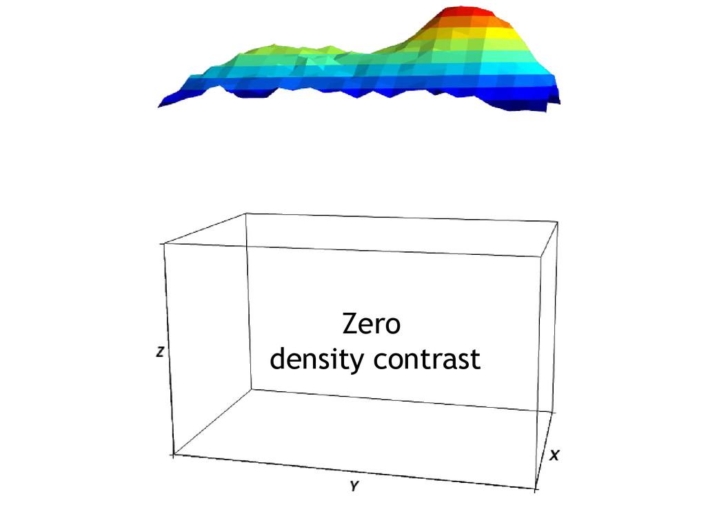 Zero density contrast