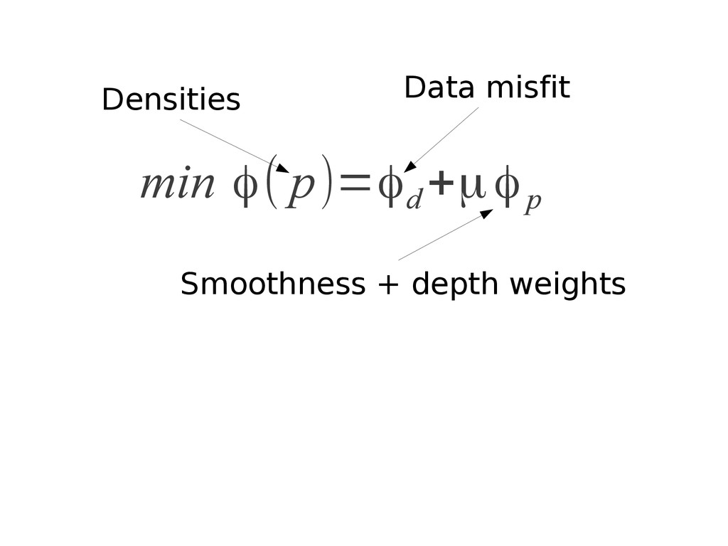 min φ( p)=φd +μφp Densities Data misfit Smoothn...