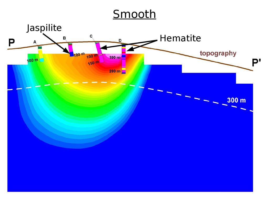 Smooth Hematite Jaspilite