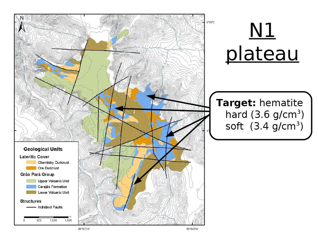 N1 plateau Target: hematite hard (3.6 g/cm3) so...