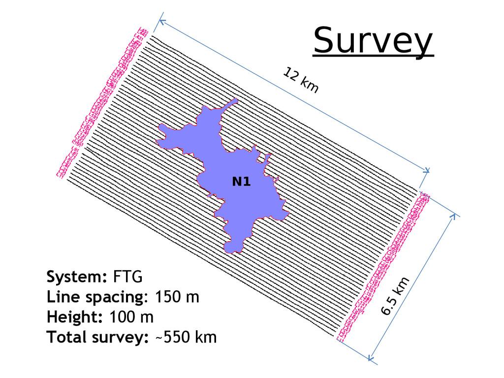 N1 Survey System: FTG Line spacing: 150 m Heigh...