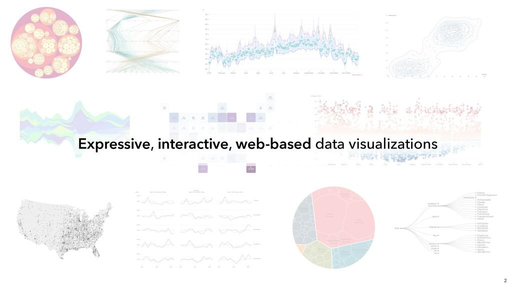 2 Expressive, interactive, web-based data visua...