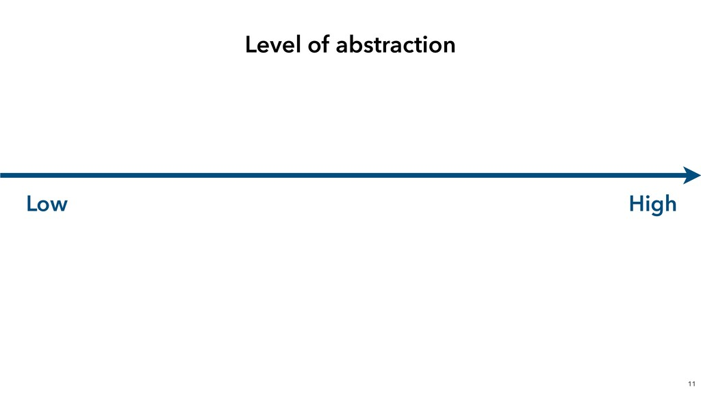 Level of abstraction 11 Low High