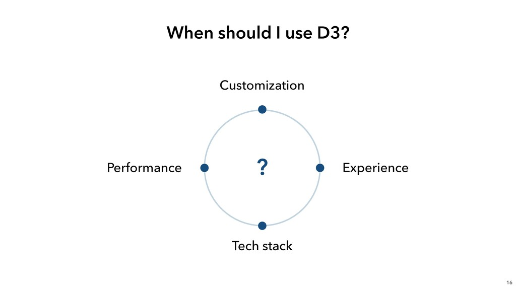 When should I use D3? 16 Customization Experien...