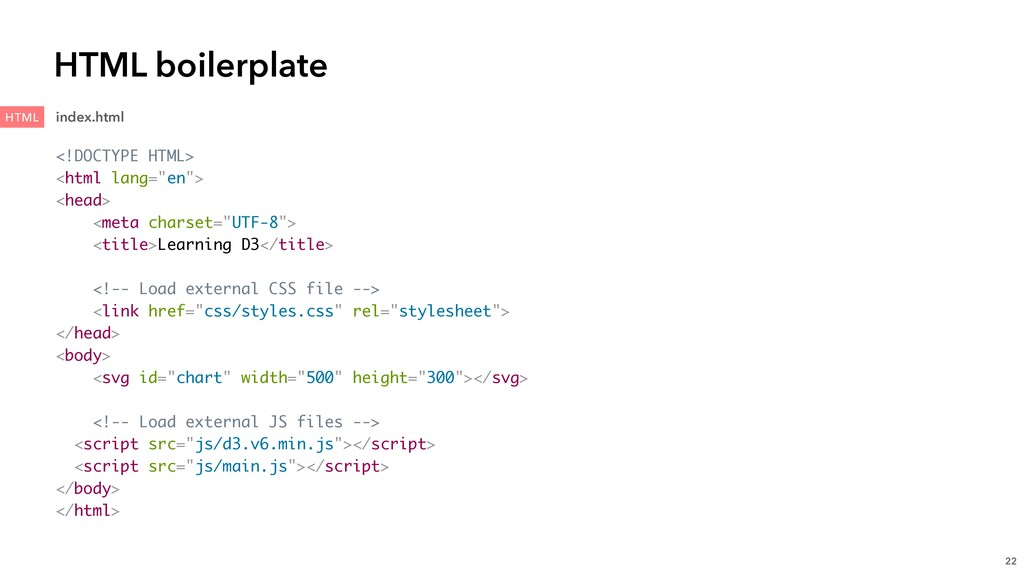 HTML boilerplate 22 index.html HTML <!DOCTYPE H...