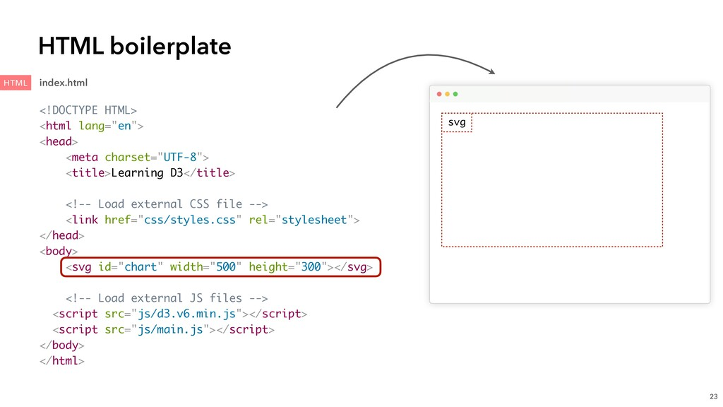 HTML boilerplate 23 index.html HTML <!DOCTYPE H...