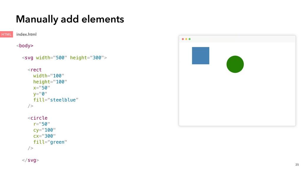 Manually add elements 25 index.html HTML <body>...