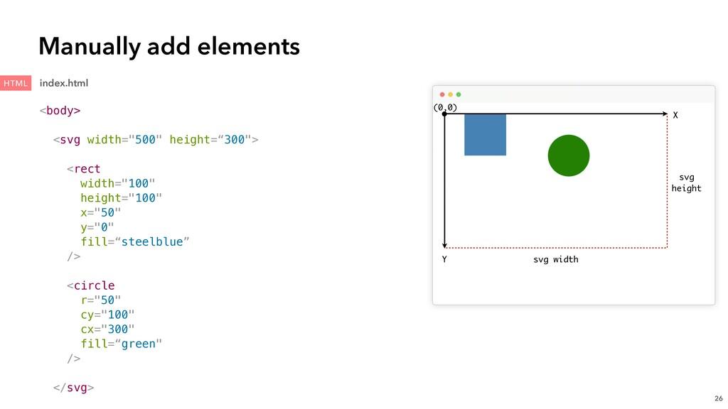 Manually add elements 26 (0,0) Y X svg width sv...