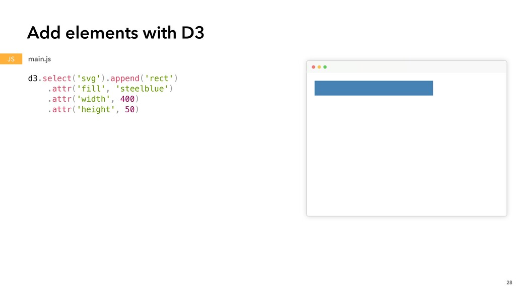 d3.select('svg').append('rect') .attr('fill', '...