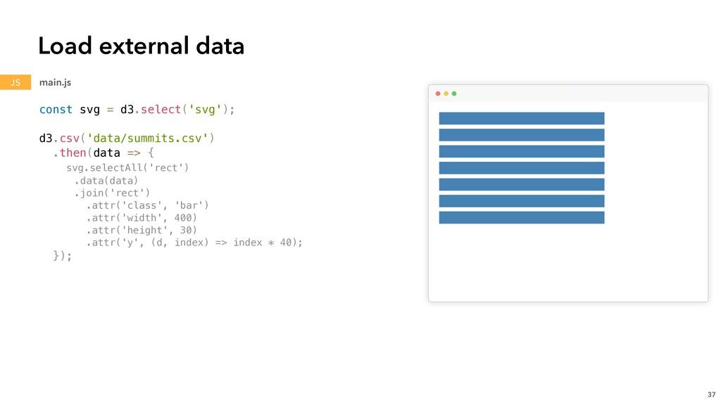 const svg = d3.select('svg'); d3.csv('data/summ...