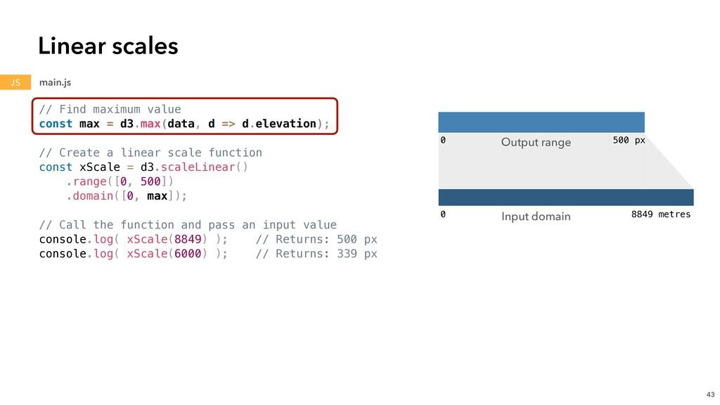 // Find maximum value const max = d3.max(data, ...