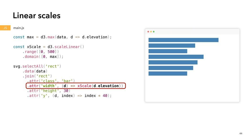 const max = d3.max(data, d => d.elevation); con...