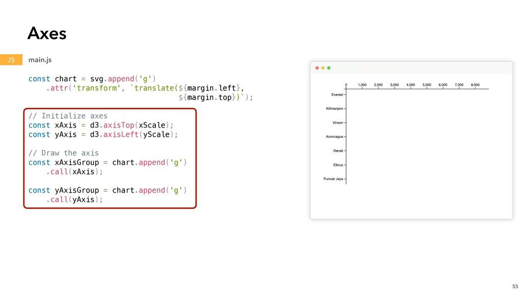 const chart = svg.append('g') .attr('transform'...