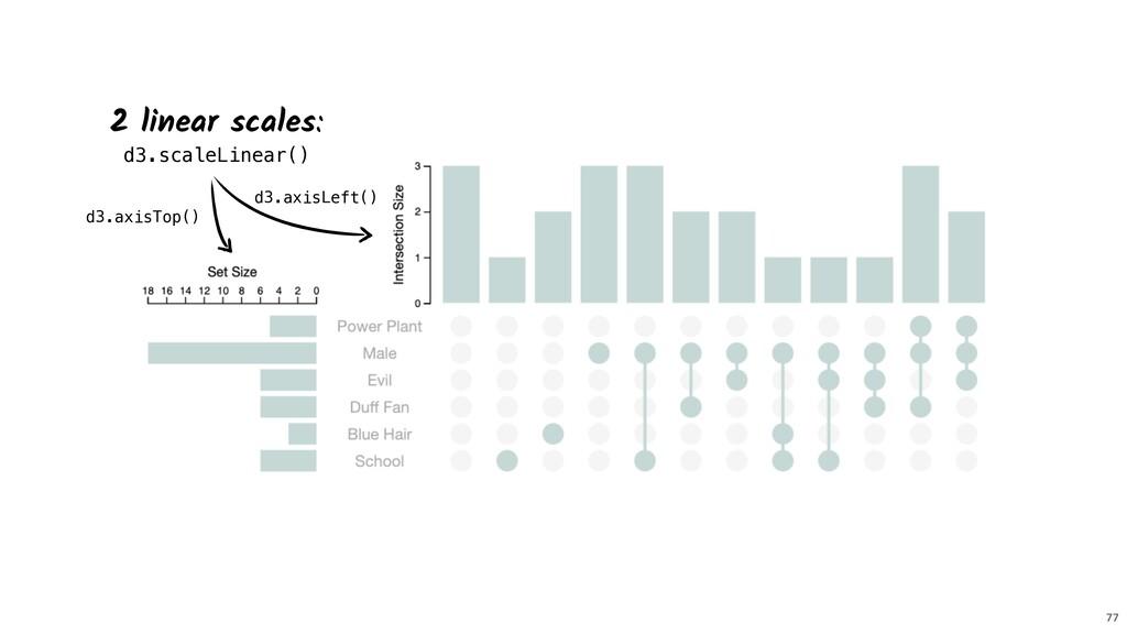 77 2 linear scales:  d3.scaleLinear() d3.axisL...