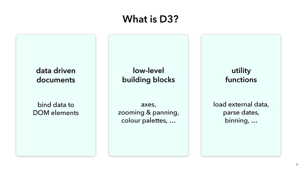 What is D3? 9 data driven documents  bind data...