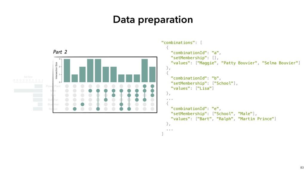 "83 Data preparation ""combinations"": [ { ""combin..."