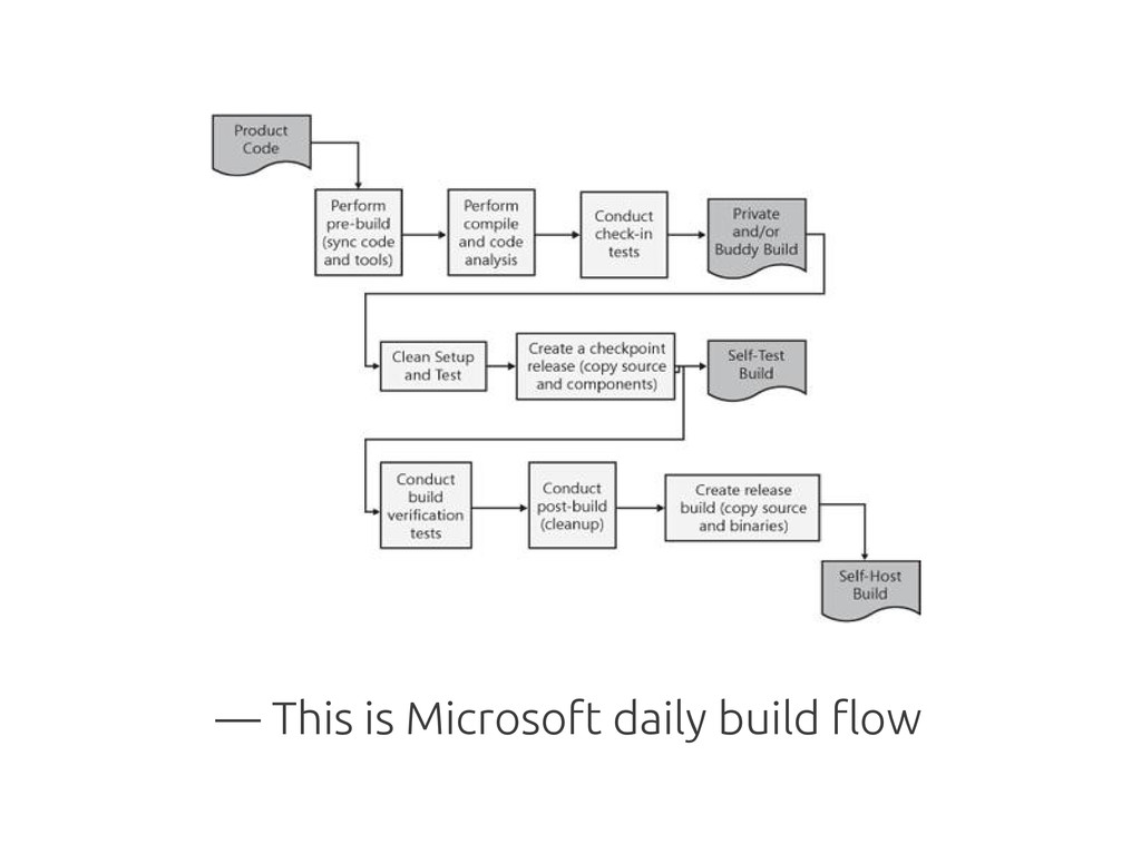 — This is Microsoft daily build flow
