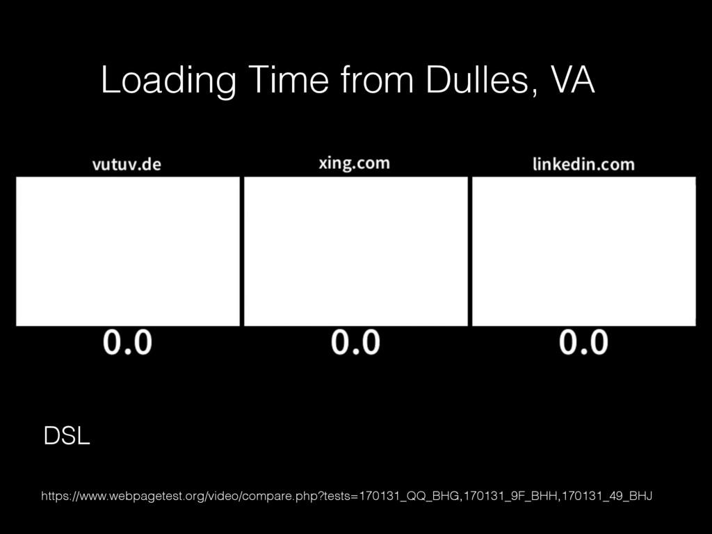 Loading Time from Dulles, VA https://www.webpag...