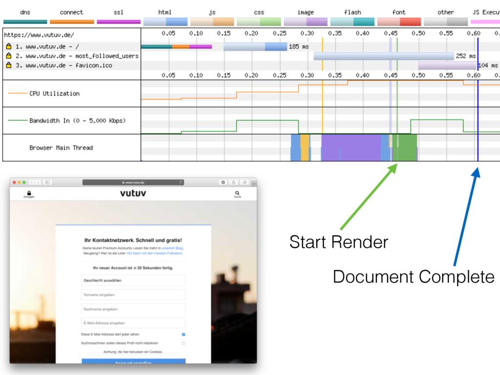 Start Render Document Complete