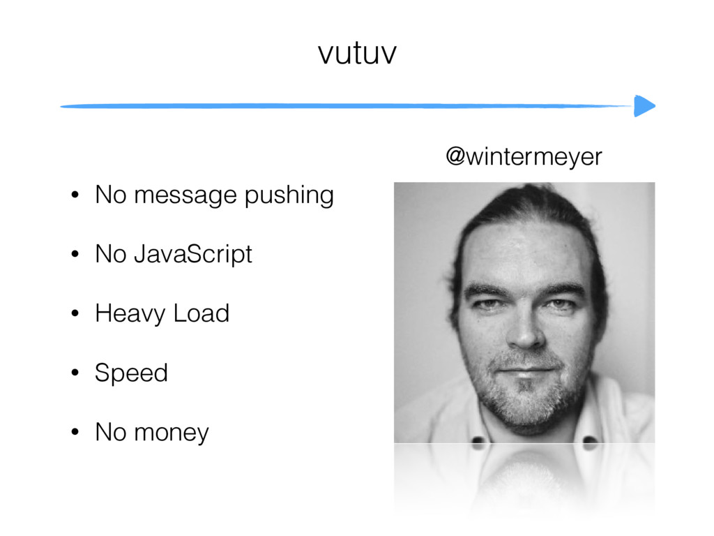 @wintermeyer vutuv • No message pushing • No Ja...