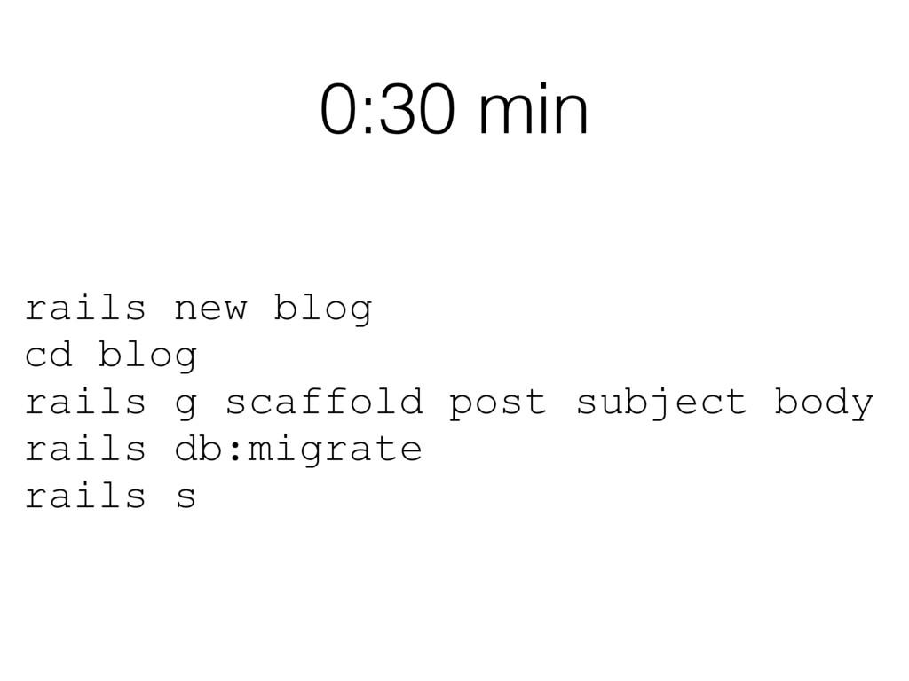 rails new blog cd blog rails g scaffold post su...