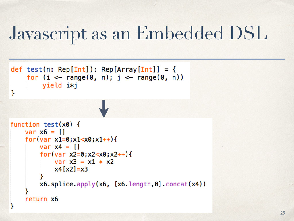 Javascript as an Embedded DSL 25