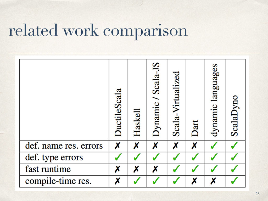 related work comparison 26