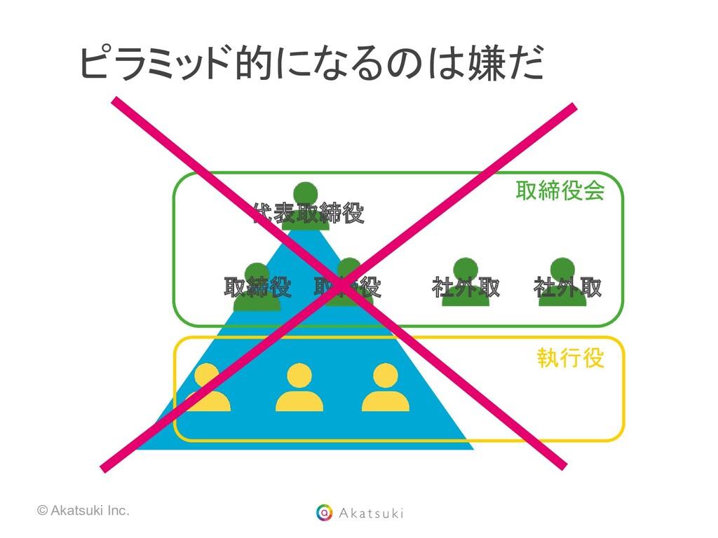 © Akatsuki Inc. ピラミッド的になるのは嫌だ 取締役会 代表取締役 取締役...