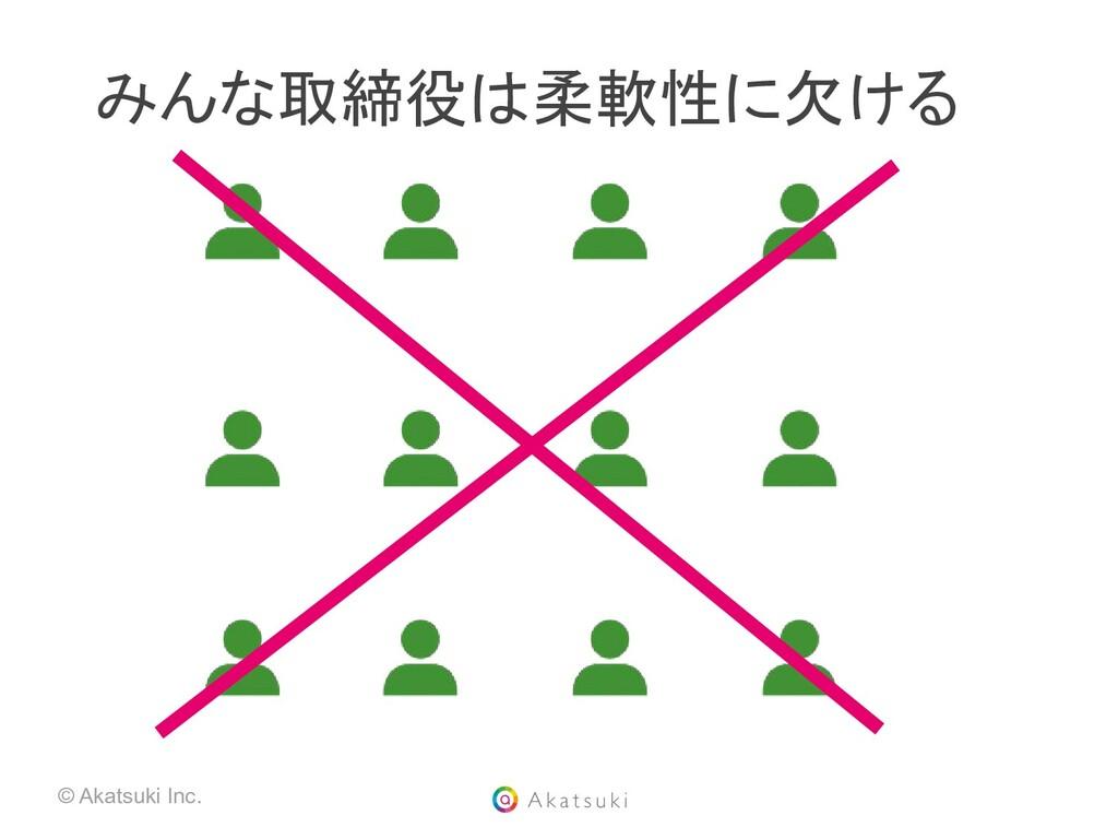© Akatsuki Inc. みんな取締役は柔軟性に欠ける