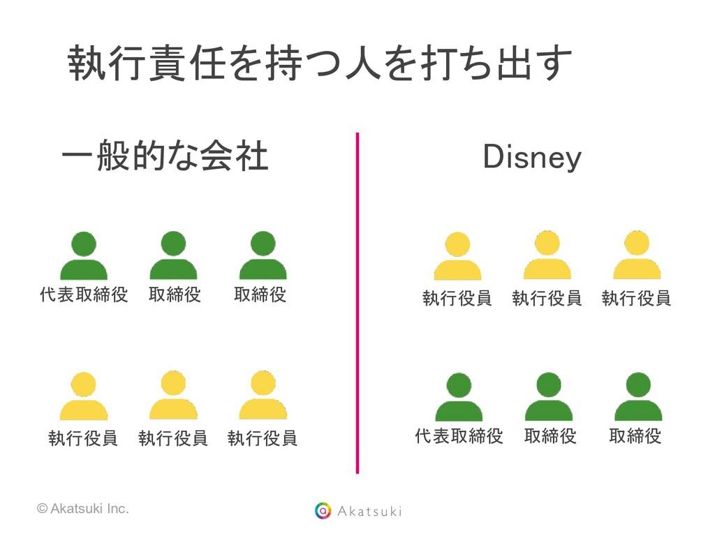 © Akatsuki Inc. 一般的な会社 Disney 代表取締役 取締役 取締役...
