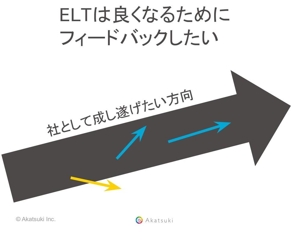© Akatsuki Inc. 社として成し遂げたい方向 ELTは良くなるために フィード...