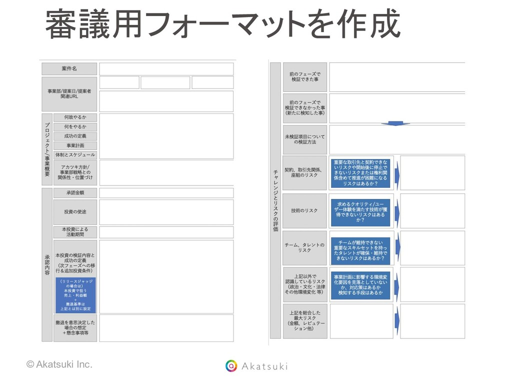 © Akatsuki Inc. 審議用フォーマットを作成