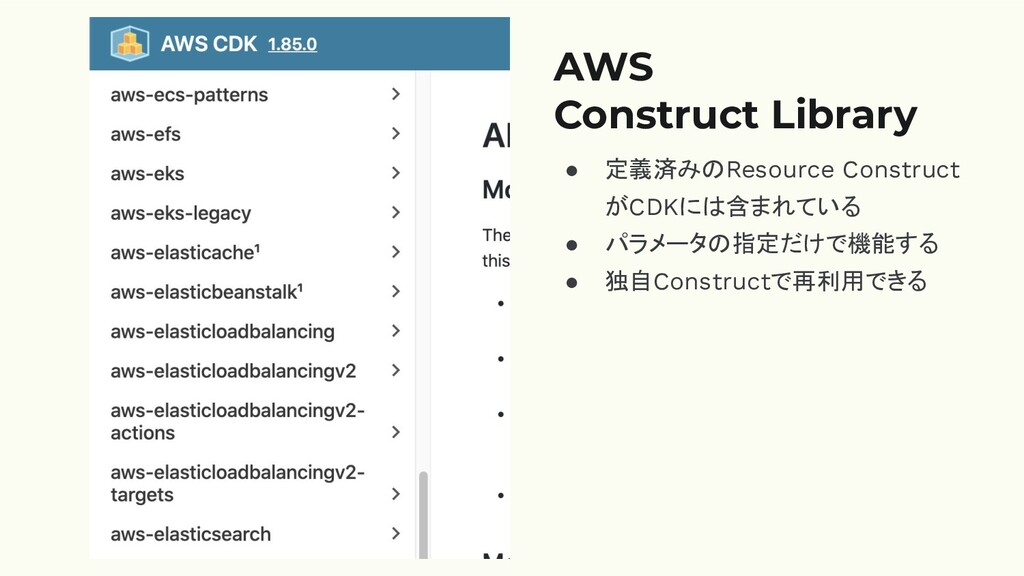AWS Construct Library ● 定義済みのResource Construct...