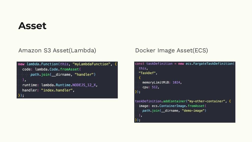 Amazon S3 Asset(Lambda) Docker Image Asset(ECS)...