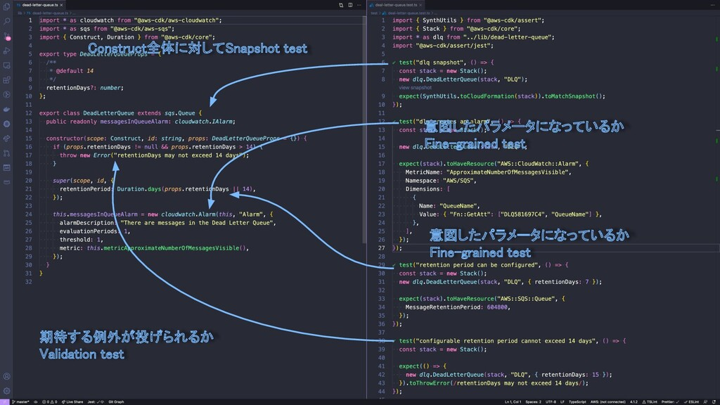 Construct全体に対してSnapshot test  意図したパラメータになっているか...
