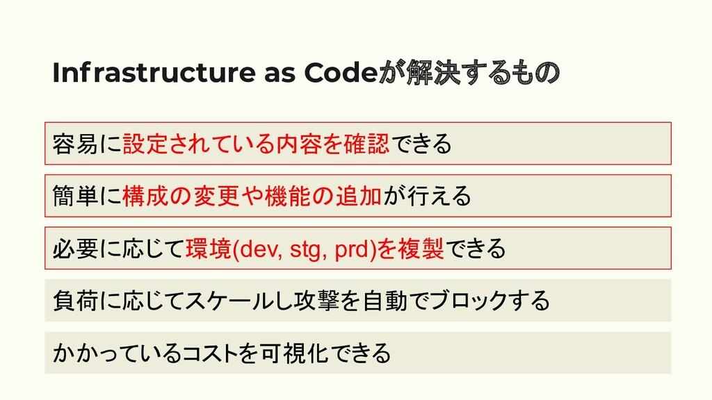 Infrastructure as Codeが解決するもの 容易に設定されている内容を確認でき...