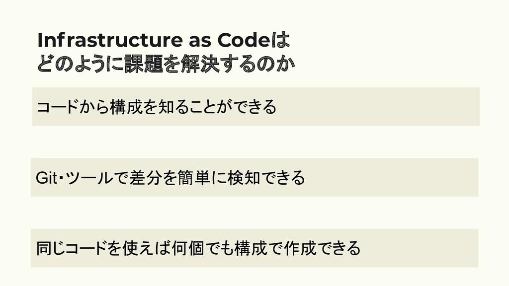 Infrastructure as Codeは どのように課題を解決するのか コードから構成を...