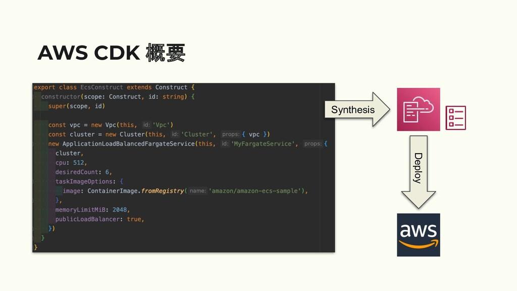 AWS CDK 概要 Deploy Synthesis