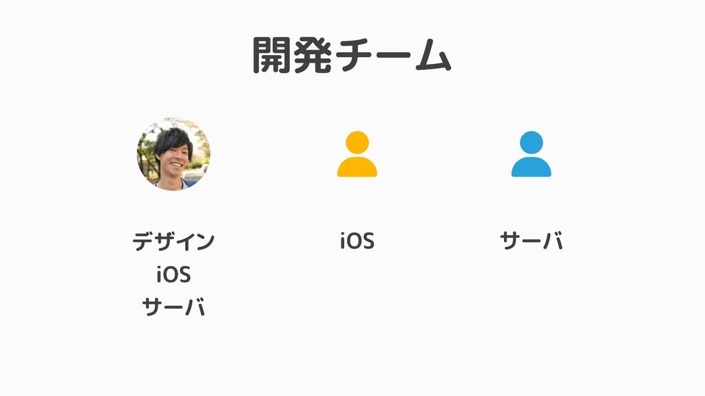 ± ± 開発チーム デザイン iOS サーバ iOS サーバ