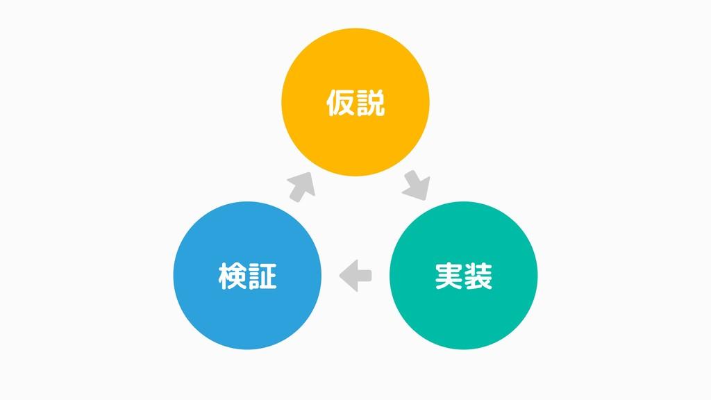 実装 仮説 検証 C C C