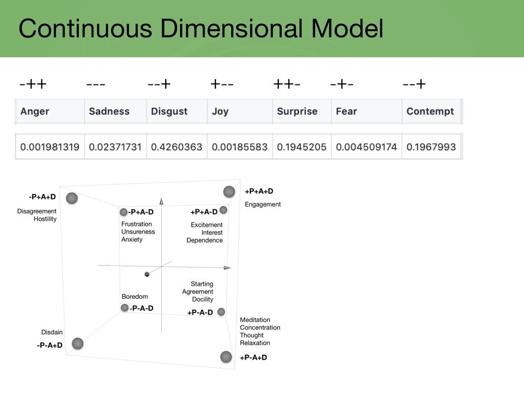 Continuous Dimensional Model -++ --- --+ +-- ++...