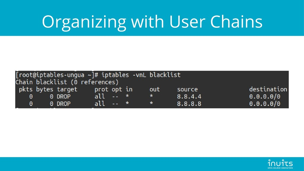 Organizing with User Chains