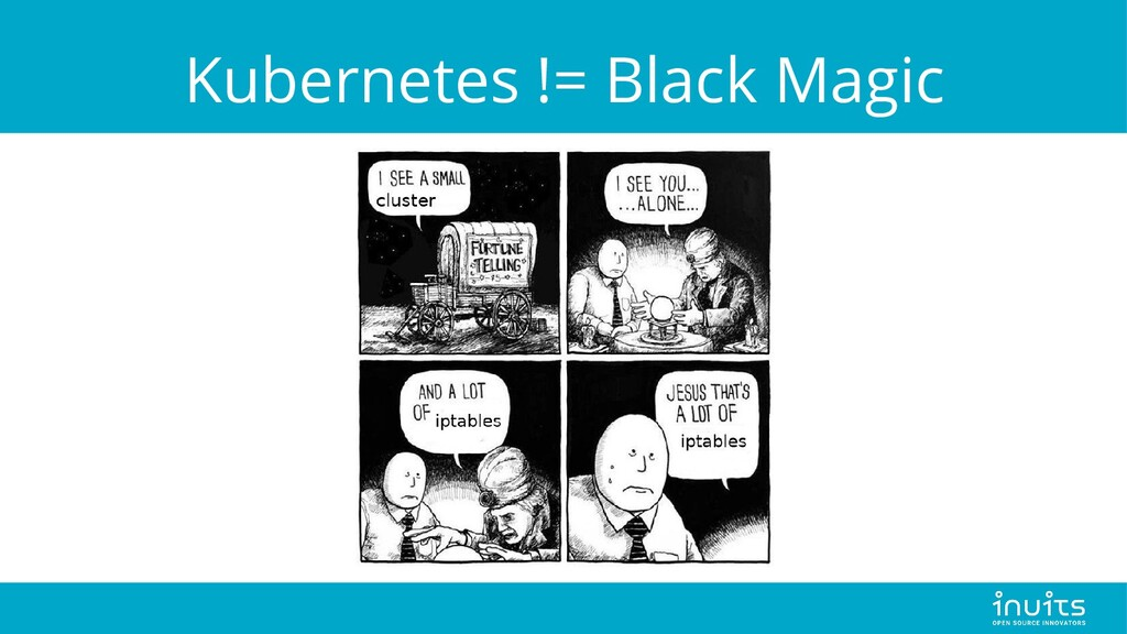 Kubernetes != Black Magic