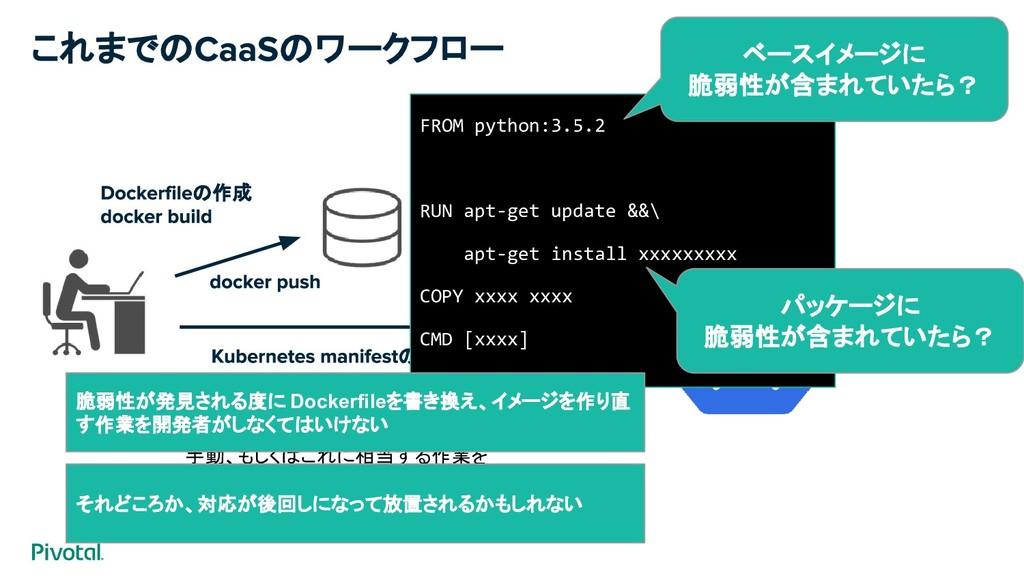 これまでの のワークフロー の作成 の作成 手動、もしくはこれに相当する作業を CIツールで実...